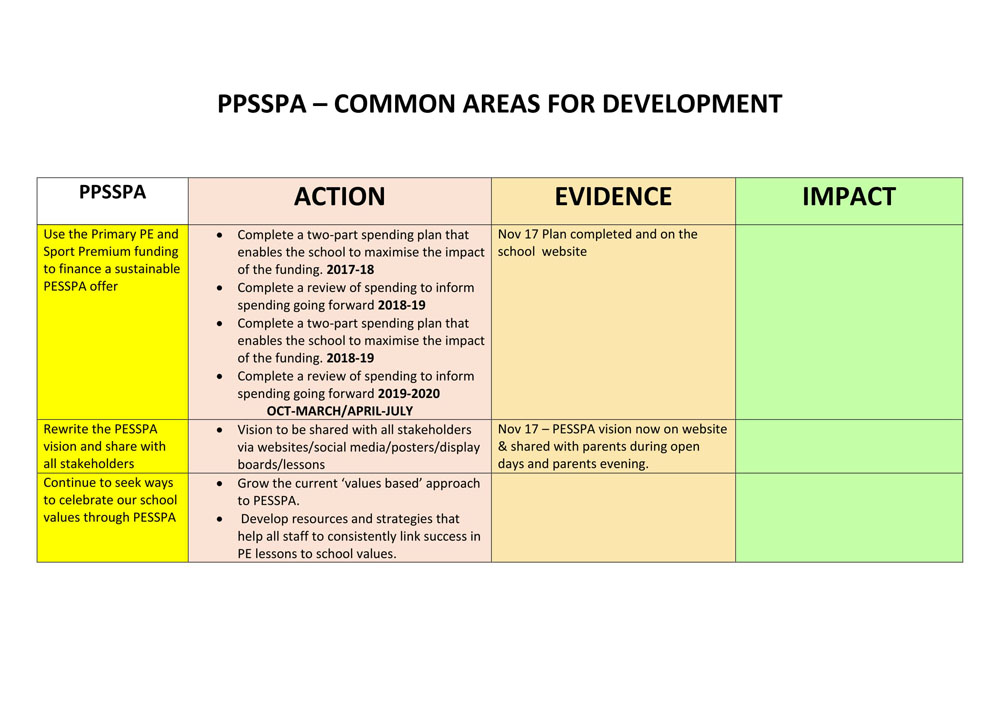 PE Development Plan 3