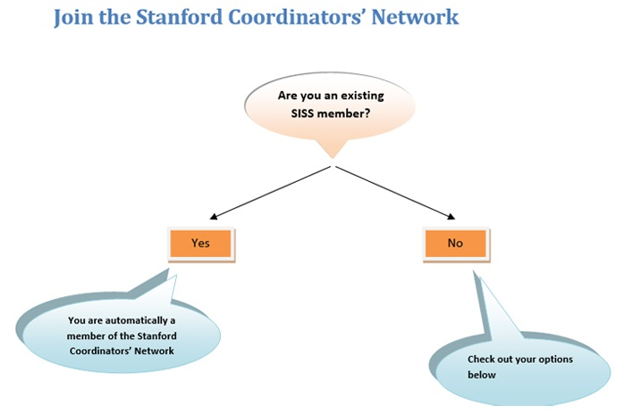 Stanford Coordinators' Network