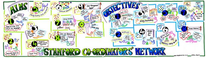 The Standard Coordinators Network