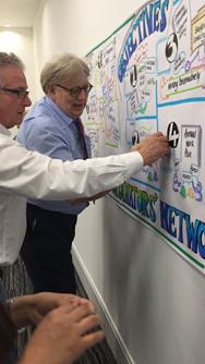 SMRC Coordinators Network - Talking Health - Supporting
